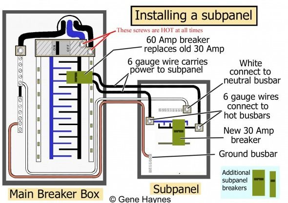 60 Amp Sub Panel Wiring Diagram | Electrical panel wiring, Diy electrical,  Home electrical wiringPinterest