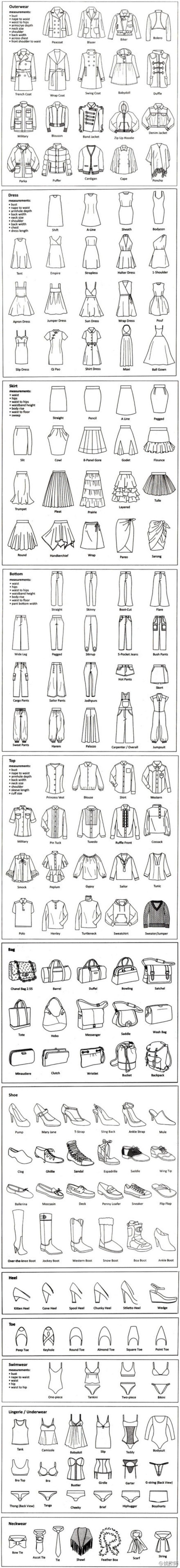 Detailed clothing style English, after reportedly can withstand Intermediate memorize i ...
