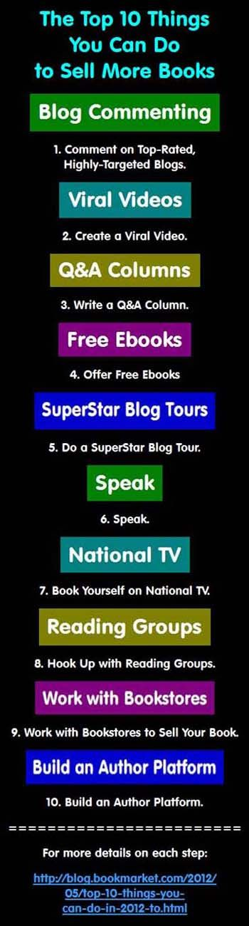 Book Marketing Infographic: blog commenting, viral videos, Q columns, free ebooks, blog tours, speaking, national TV, reading groups, working with bookstores, and building author platforms.