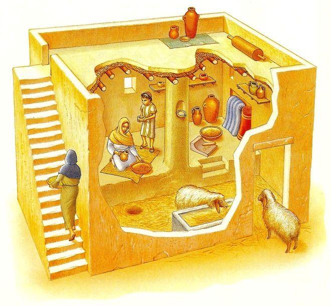casa dos tempos bíblicos Pesquisa Google Imagens biblicas