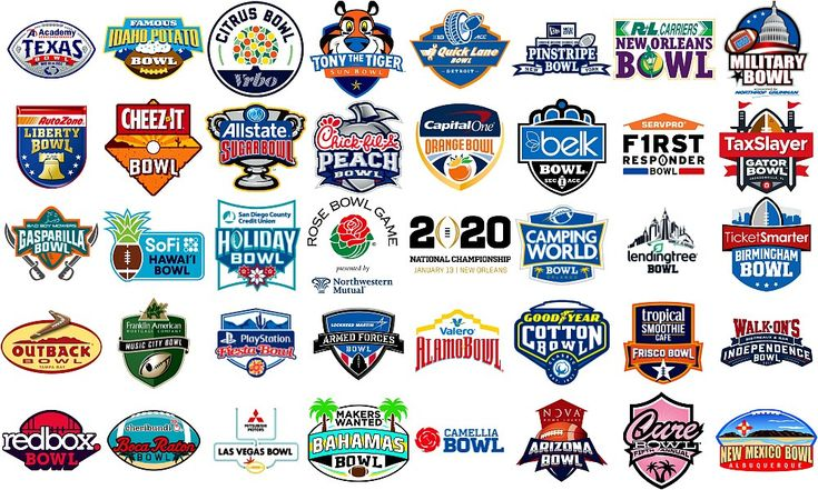 Pin by Dennis Wilhoit on Bowl Games in 2020 College bowl