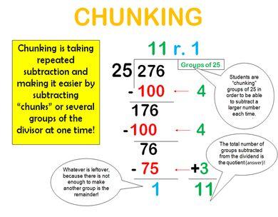 33 best Mathematics and Chunking images on Pinterest   Decks ...