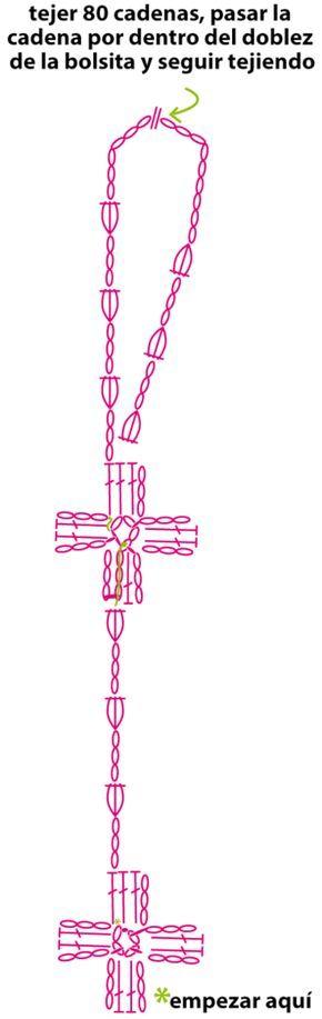 Paso a paso: bolsita para Primera Comunión tejida a crochet en el punto red de flores margaritas