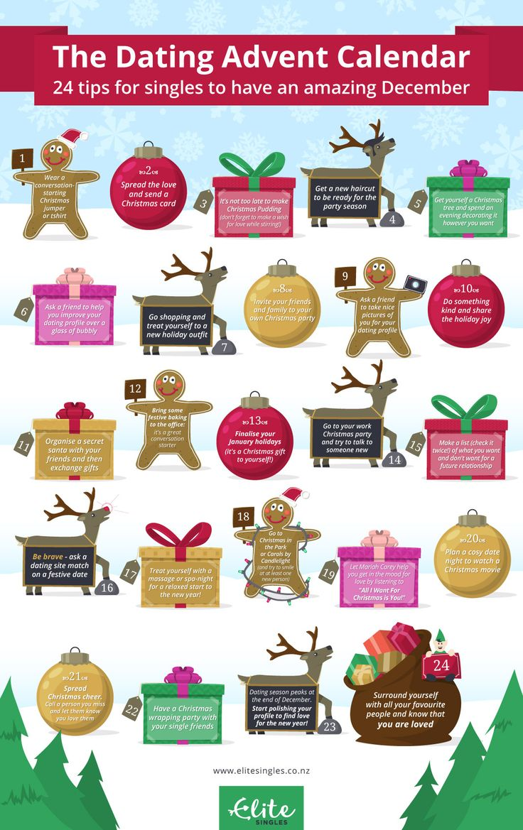 Infographic: The Dating Advent Calendar 24 tips for singles to have an amazing December