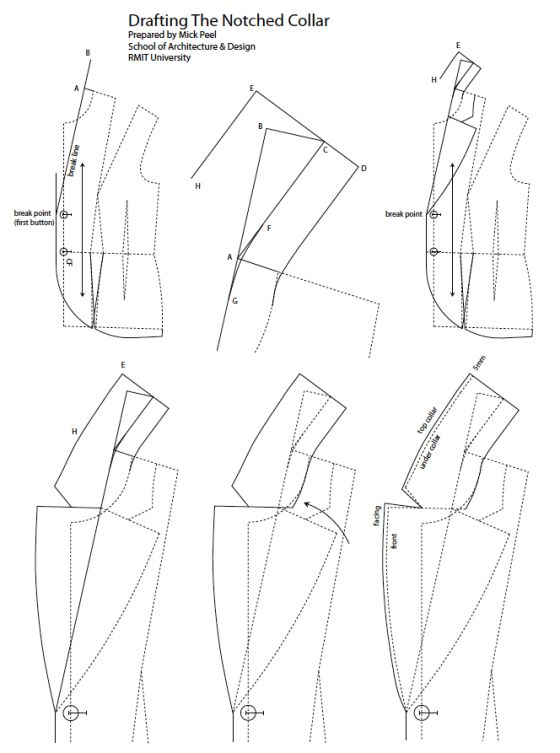 Illustration showing basically how a Notch collar is drafted. / I wish this was linked to more than just the image.