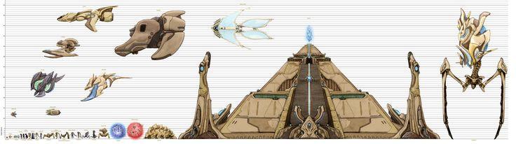 Starcraft to Scale: Protoss Chart by xiaorobear.deviantart.com on @DeviantArt