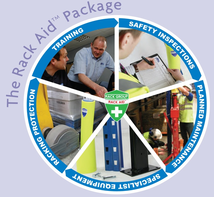 The Rack Aid® Package by the Rack Group Ltd.
