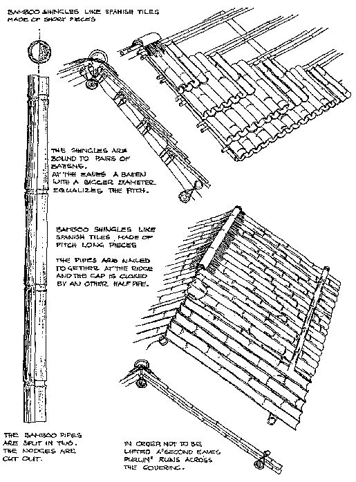 Best 25 bamboo roof ideas on pinterest bamboo for Bamboo roofing materials