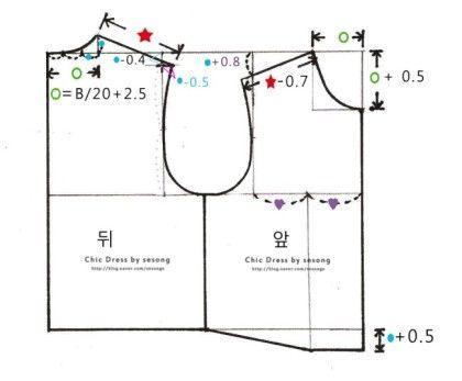 아동복 상의 패턴을 제도할 때 기본이 되는 아동 상의 기본원형입니다.  ...