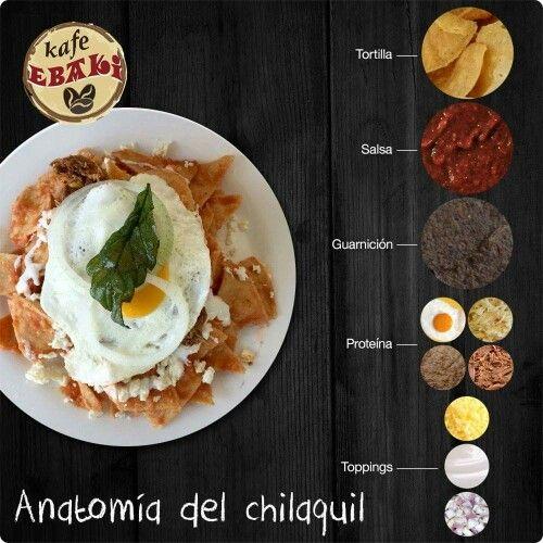 Anatomía del chilaquil ...  Ven a probar nuestros deliciosos chilaquiles ....  #buensabado #finde #breakfast #yommy #chaiLatte #capuchino #hotcakes #molletes #chilaquiles #enchiladas #omelette #malteadas #ensaladas #coffee #Caffeine #cdmx #gourmet #chapatas #party #crepas #tizanas #caféPendiente #suspendedCoffees  Twiitter @KafeEbaki   Instagram kafe_ebaki  www.facebook.com/KafeEbaki  Pedidos 65482617