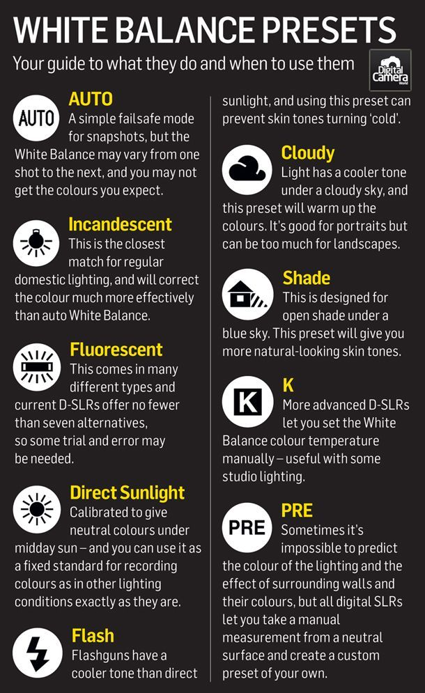 Photography Tips - White balance explained: how cameras correct the color of different types of…