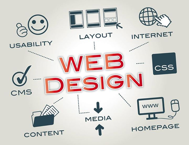 Does your #Website Reflect to your #Business and #Services? If not contact us today: We will help you to grow your #business.