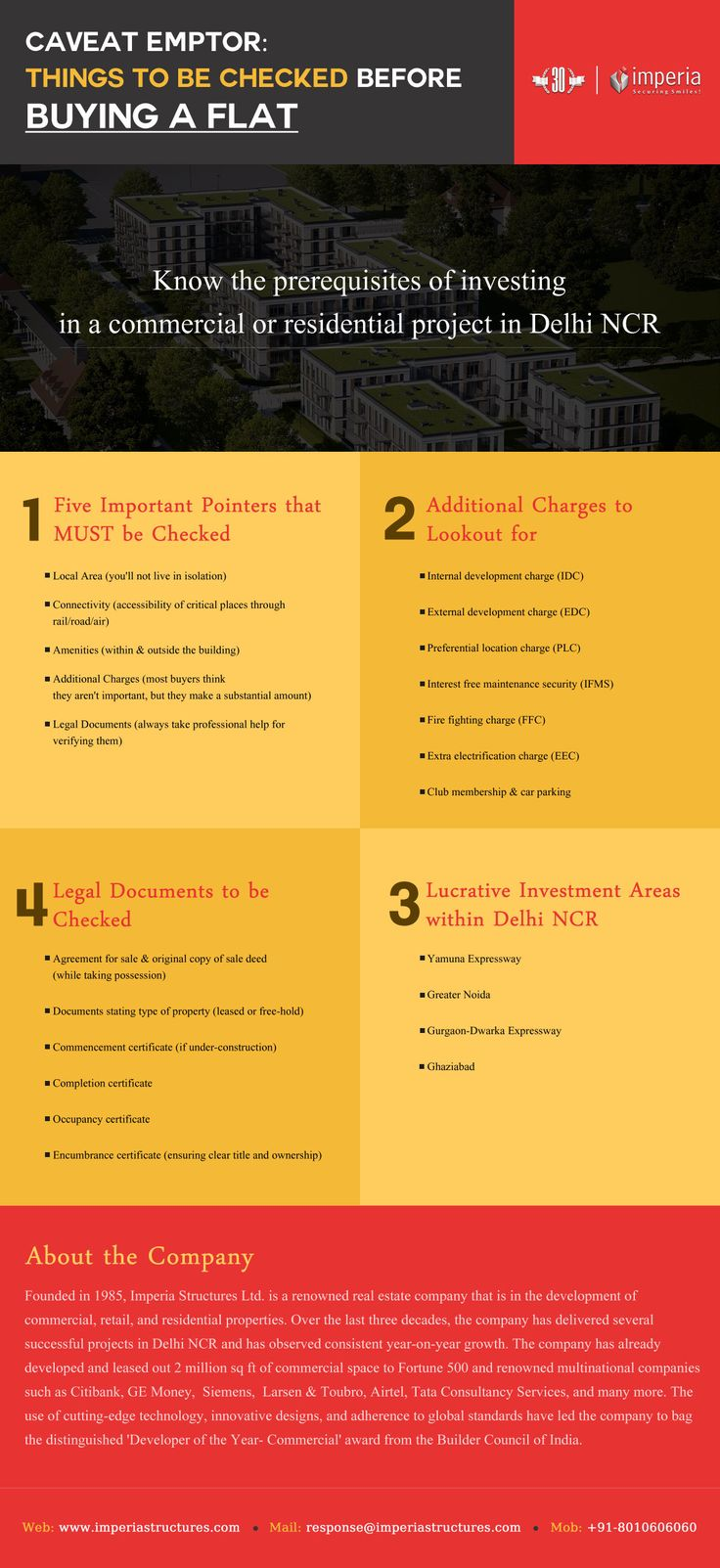Caveat Emptor: Things To be Checked Before Buying a Flat See more : http://goo.gl/Qntu8c  #ImperiaStructures