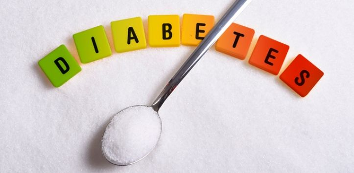 The Epidemic of type 2 Diabetes is known to most. It is a reflection of the lifestyles we live and manifests in a condition whereby the body's ability to produce insulin to regulate glucose levels is diminished. This is due to a life of abusing the cells