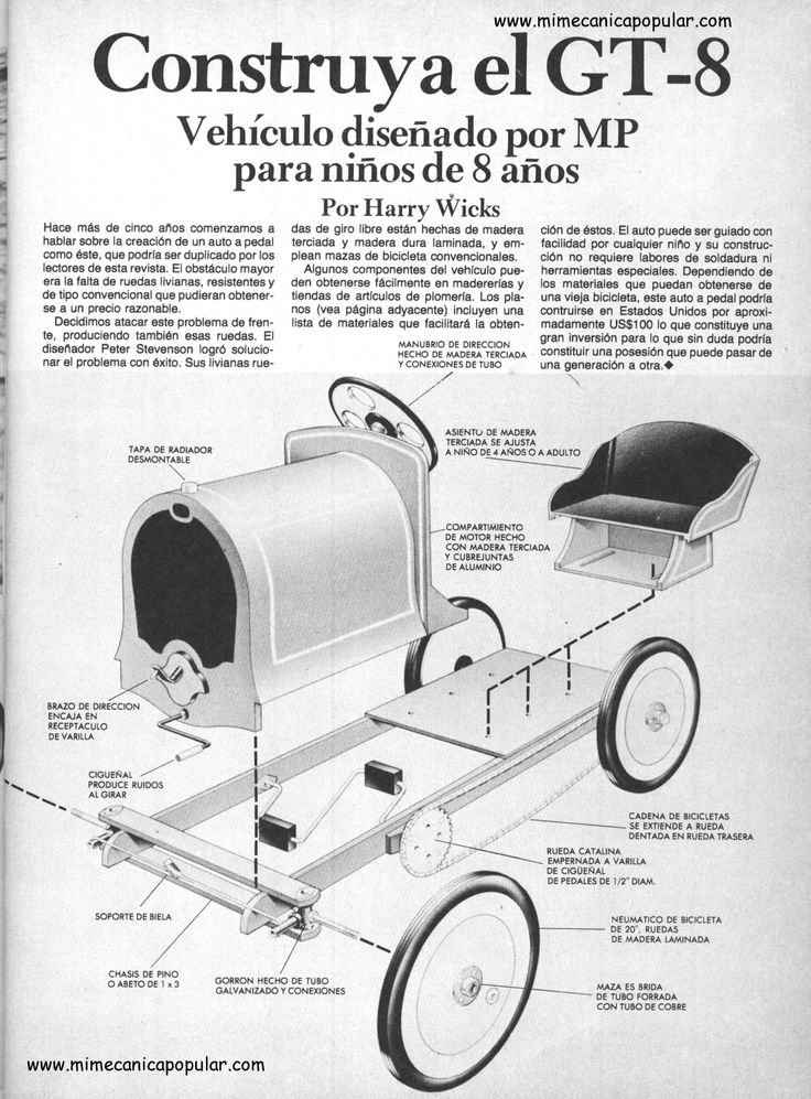 Mi Mecánica Popular - img27/gt 8 sep80-bg