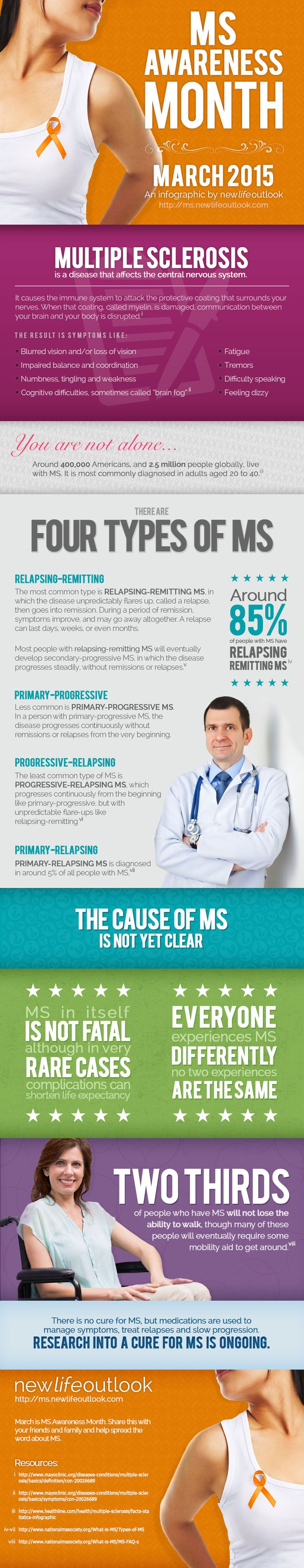 March is MS Awareness Month – the perfect opportunity to teach everyone you know about MS. Start by sending them this infographic outlining the basics.
