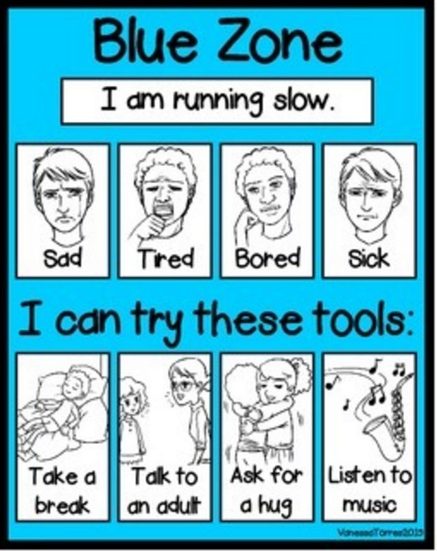 Zones of Regulation___Blue Zone___Running Slow___Try these tools
