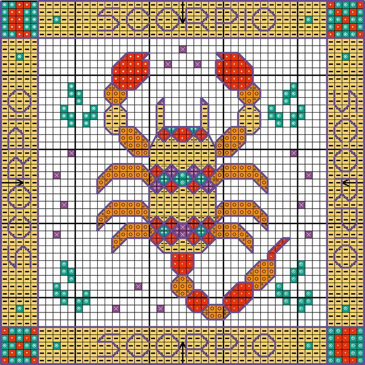 http://lesleyteare.files.wordpress.com/2013/10/zodiac-scorpio-chart.png