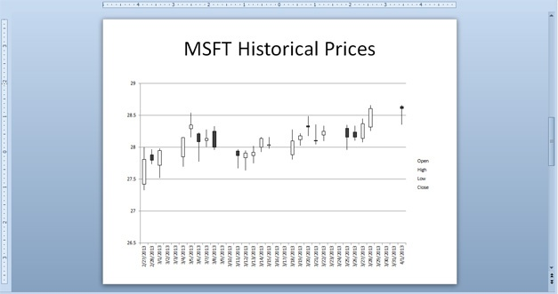 If you need to prepare presentations for stock market or any financial PowerPoint presentation then the popular candlestick charts can be used to represent the historical data for any quote or ticker that you choose