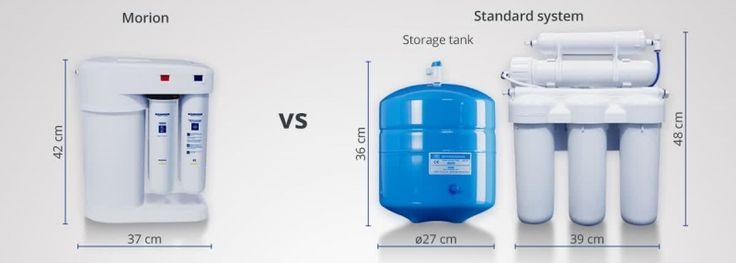 Аквафор в Израиле от Water Plus & More! Преимущества фильтра Аквафор DWM-101 Морион: - Удаление всех примеси из Вашей воды; - Обогащение воды полезными минералами; - Повышенная скорость фильтрации и запас чистой воды до 5л; - Простота и удобство в обслуживании (легкая замена картриджей); - Эффективность очистки даже при низком давлении в водопровод; - Экономичность (позволяет экономить до 9 тонн воды в год); - Сверхкомпактность.   http://waterplus4u.co.il/ru