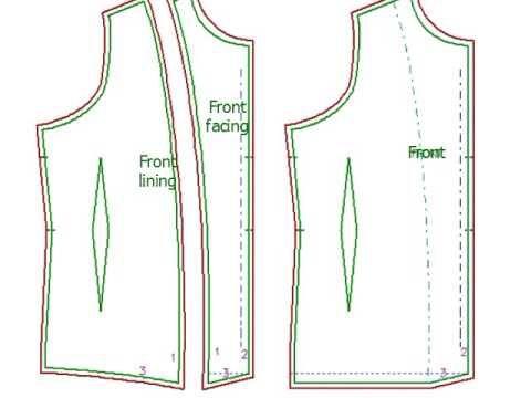 facing lining jacket finishing 2