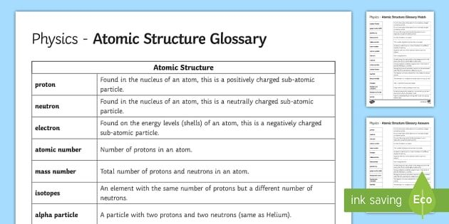 Atomic Structure Glossary and Glossary Activity
