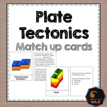 Plate tectonics Montessori Nomenclature Book that can be used in book or card format to help teach about the earths movements. It illustrates and describes 6 features of plate tectonics: Earth's layers, tectonic plates, convergent boundary, divergent boundary, transforming boundary, faultfor instructions on how to use montessori nomenclature click herecontentscover page2x 6 sets of cards (one set with key terms missing so student has to use context to work out the key term)Pages are set for…