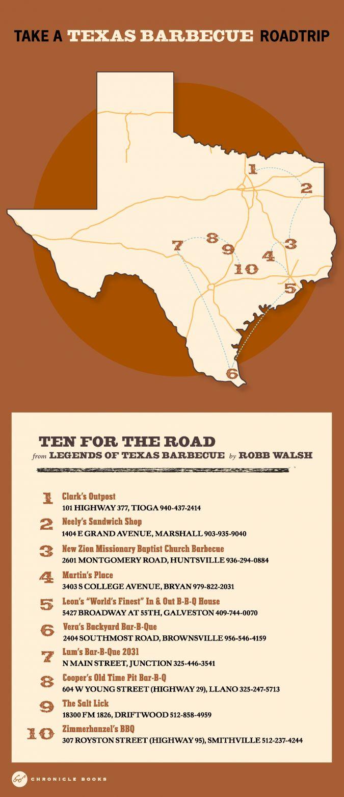 216 best texas living images on pinterest texas forever texas