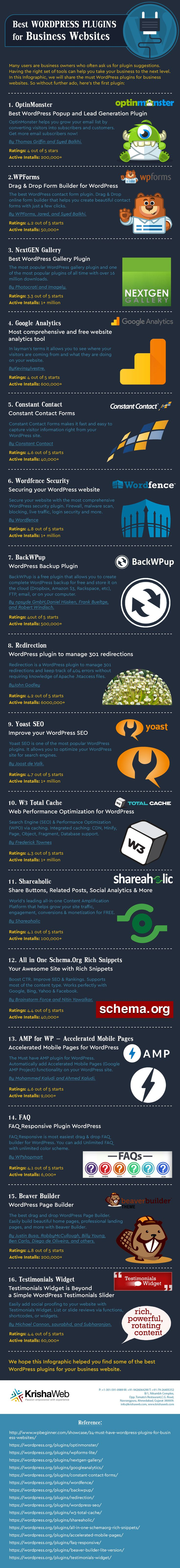 Many users are business owners who often ask us for plugin suggestions. Having the right set of tools can help you take your business to the next level. In this Infographic, we will share the must WordPress plugins for business websites. So without further ado, here's the first plugin:
