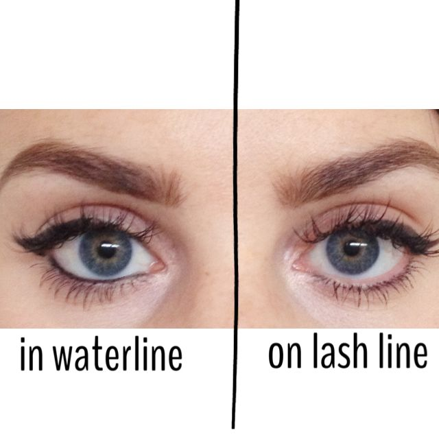all about eyeliner in the waterline  is it safe  which brands are best