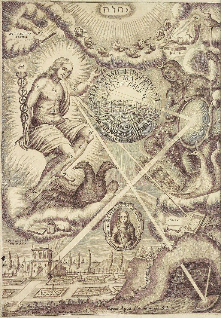 Athanasius Kirchner - Ars Magna Lucis et Umbrae (frontispiece)