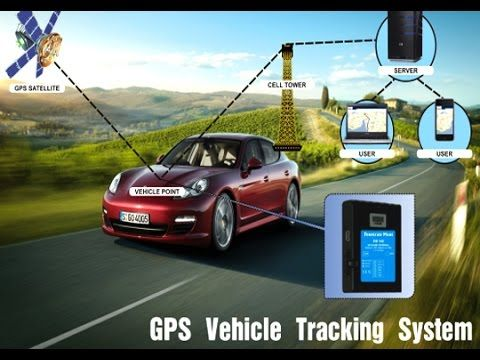 GPS Tracking Call 0556693323 For GPS Vehicle Tracking System in UAE