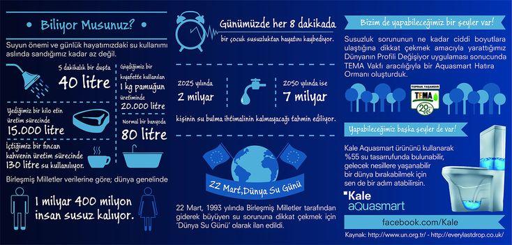 Dünya Su Günü – Kale Aquasmart ile Su Tasarrufu
