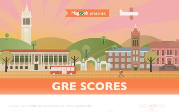 Wondering about your GRE scores? In this post, we look at the GRE score range to help you determine: what is a good GRE score?