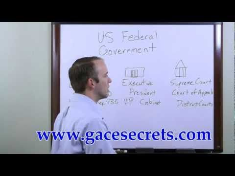 Free GACE Practice Test Questions – Prep for the GACE Exam