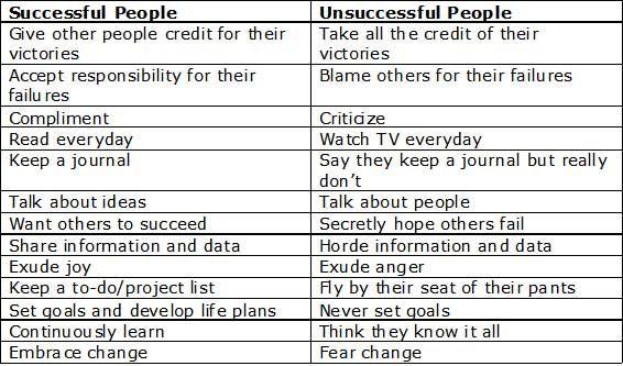 assess something essay