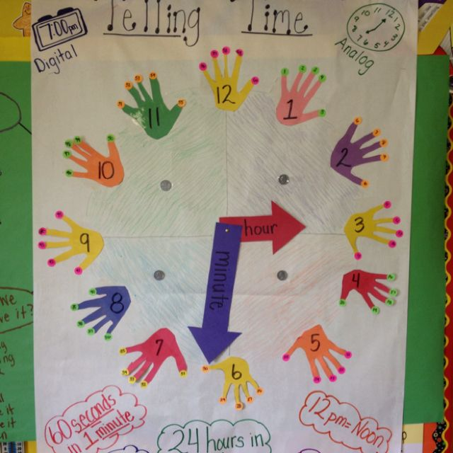 Awesome clock I have my students help me make while teaching time. So much fun and a great visual!