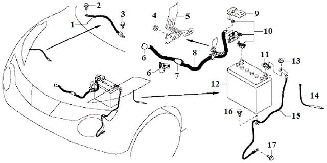 Nissan Juke Battery Harness Wiring Diagram