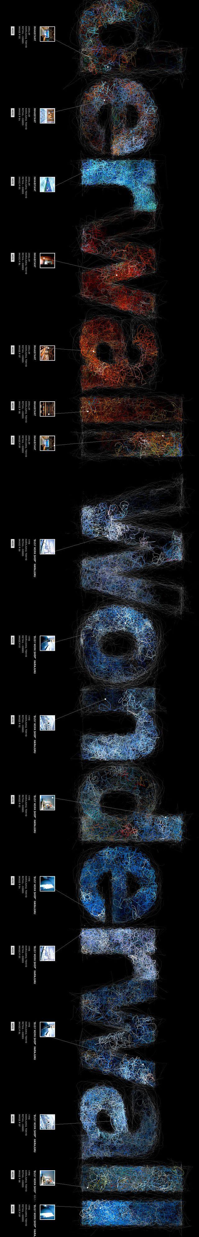 Wonderwall ScreenSaver: by Yugo Nakamura (tha ltd.)