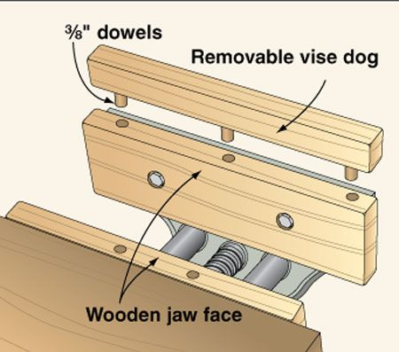 Every good bench vise deserves a dog