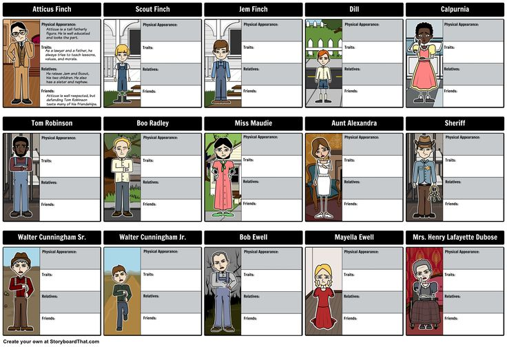 To Kill a Mockingbird by Harper Lee - Character Map: It's easier to follow and analyze all of the TKAM characters, including Atticus Finch, Boo Radley, Scout, and more by creating a character map with Storyboard That!