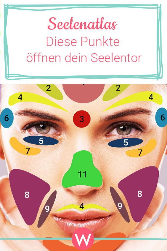 Dieser Punkt in deinem Gesicht öffnet dein SeelentorWUNDERWEIB – Das Magazin