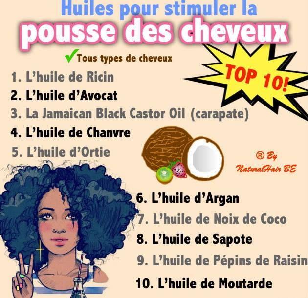 Top 10 des huiles pour stimuler la pousse des cheveux : 1) ricin _ 2) avocat _ 3) carapate _ 4) chanvre _ 5) ortie _ 6) argan _ 7) noix de coco _ 8) sapote _ 9) pépins de raisin _ 10) moutarde