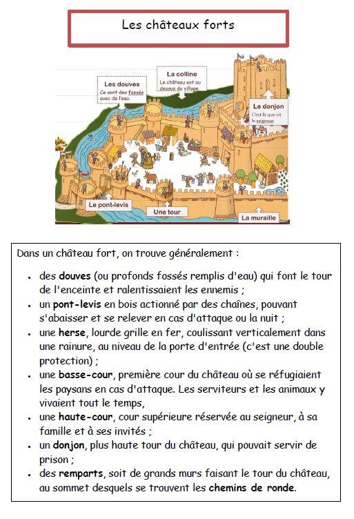 château moyen age légendes | Les châteaux-forts - *Delfynus*