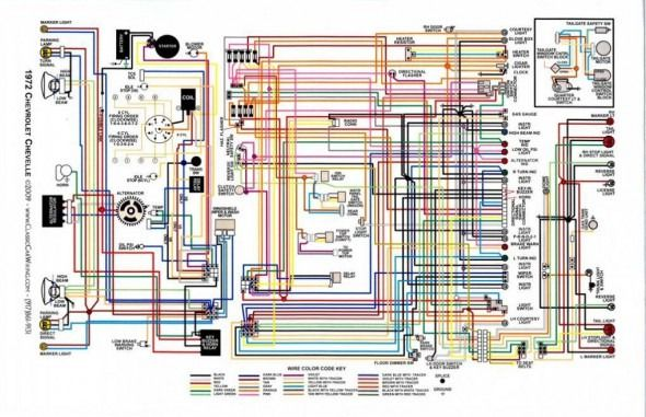 67 Chevelle Gas Gauge Wiring Diagram 72 Chevy Truck Chevy Trucks 67 72 Chevy Truck