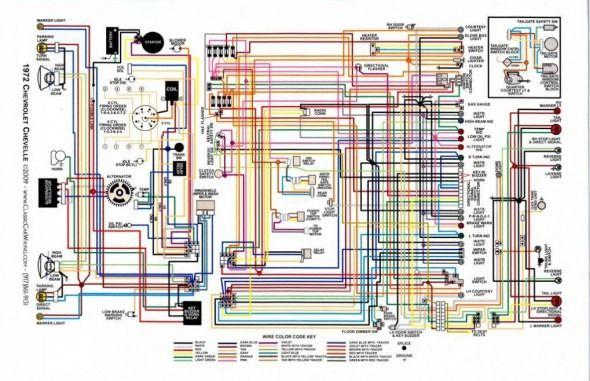 67 chevelle gas gauge wiring diagram  72 chevy truck chevy