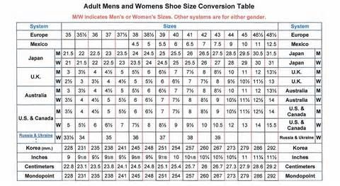 Baby Shoe Size Conversion Mexico to us Shoe Size Conversion Chart