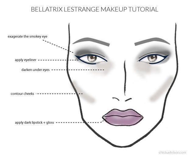 Bellatrix Lestrange makeup tutorial