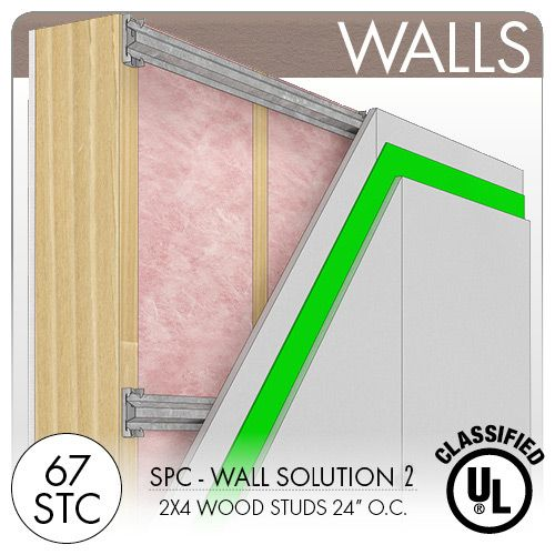 Soundproofing A Ceiling Home Ideas Sound Proofing Soundproofing Walls Home Theater