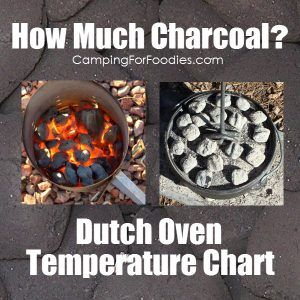Dutch Oven Temperature Chart - How Much Charcoal - dutch oven temperature chart is a guide for charcoal briquettes to achieve specific cooking temperatures, Camping For Foodies com